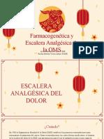 Farmacogenetica y escalera analgesica de la OMS 2021