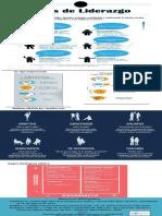 infografiagenesis