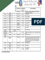 1.9. Tabela de Diluição de Drogas Vasoativas e Sedação