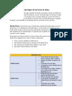 Diseño Físico y Diseño Lógico de Las Bases de Datos