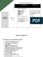 TILDACION DE INTERROGATIVOS