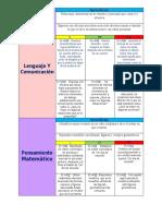 PONDERACION 30-Mi planeación de clase