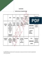 GS0026.-_TEMA_10_Especกfico_(B).-_Cuadro_resumen_Revisiขn_actos_nulos_y_lesividad