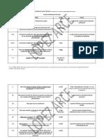 GS0017.-Tabla de Plazos LPACAP