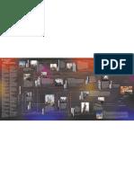 Refinery Configuration