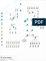 Схема сети - Оптима