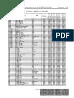 Tabelle Aci 2021 Autoveicoli a Benzina Fuori Produzione