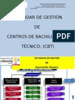 Estandar de Gestión del Bachillerato Técnico del Ecuador