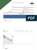 Presentación de Resultados Elecciones Generales y Parlamento Andino 2021