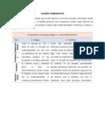 Cuadro Comparativo - Universidad Antigua vs Moderna