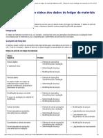 Administração de status dos dados do ledger de materiais (Biblioteca SAP - Cálculo de custo real_ledger de materiais (CO-PC-ACT))
