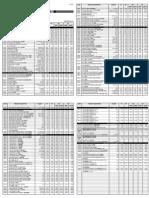 CNI price list