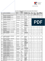 Plan Scolarizare Admitere Liceu Profesional Particular 2021 PDF