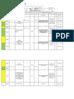 Organizaciòn y Sistemas II-II