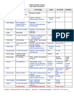 Revised2-SVFP-Calendar-of-Activities-Feb-to-Jun-2021-as-of-7Feb