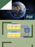 Codificacion del canal Convolucionales
