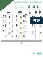 Enterprise Server With Multiple Automation Servers - Architectures - SBO v1.8.1 - SmartStruxure Solution
