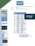 Liste+Ecrit+02+Ing+Conn+&+Donn20210503