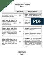 DISTRIBUCIÓN DE NOTAS Y PORCENTAJES P1 2021