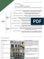 Actividad N° 1 - Clasificacion y Reconocimiento de Tableros de Control_QUESADA FASANANDO JOHANNES