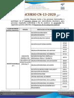 CN-13-2020 PUESTOS VARIOS OIJ