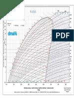 r-455a-diagramme-enthalpique-0climalife