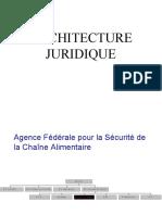 ARCITECTURE JURIDIQUE