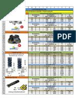 CNC-Schnittdaten FRÄSEN-BOHREN