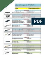 CNC-Werkzeugbezeichnungen