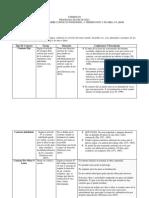 TAREA Ejercicio Práctico Sobre Contratos Indefinido-A Termino Fijo y de Obra o Labor. Sem 1