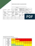 MATRIZ  DE IDENTIFICACION DE PELIGROS Y EVALUACION DE RIESGO (3)