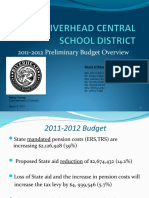 (4)March 8 Budget