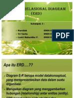 PPT ERD_APSI