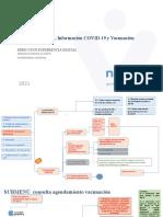 FLUJO COVID VACUNACION - CHAT V5
