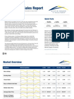 Austin Residential Sales Report February 2011
