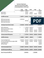 NSHE COVID Impact Summary