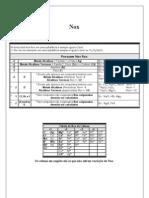 Tabela Nox
