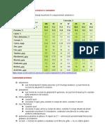 Tema 2_Compozitia Chimica Si Biochimica a Cerealelor (1)