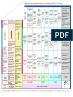 Plan_de_formation_Galop_5to7_FFC