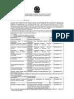Edital nº 13-2011 DRH (Substituto)