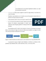 FORMULACION Y EVALUACION DE PROYECTOS - 2.7