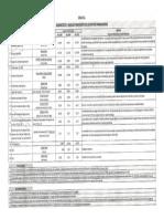 Matriz de Diagnostico 1