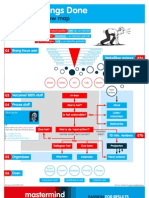 Getting Things Done Personal workflow map [MM-NL-SB]
