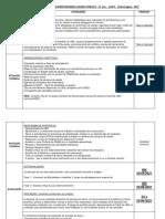 Orientações para o portifolio Internato-1 sem-2021