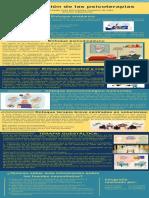 infografia psicoterapia