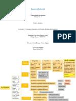 Planeación. Actividad No. 1Ingeniería Industrial