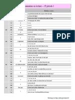 Programmation écriture CP 2019-2020