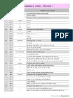 Programmation écriture CP 2020-2021