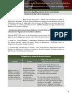 Anexo 1. Clasificaciones de Obligaciones de Las Autoridades en Materia de Derechos Humanos