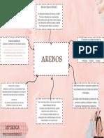 ARENOS (1)